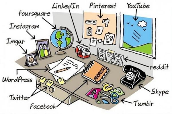 socialmediavroeger