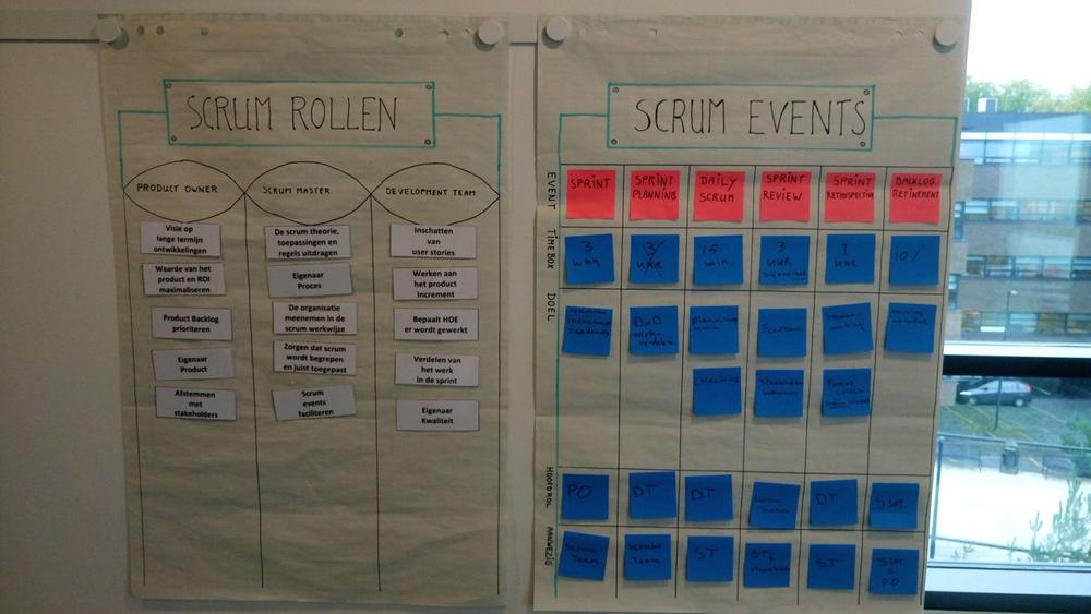 Workshops tijdens scrumtraining over scrum rollen en events