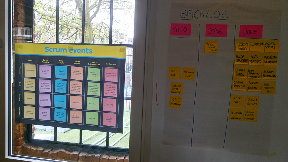Scrum Master Training backlog