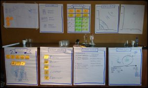 Kick-On training Agile Scrum