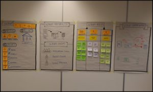 Workshop Scrum Agile