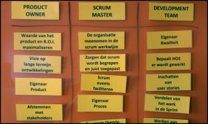 Workshop Scrum rollen
