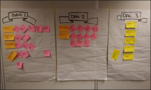 Masterclass Leading Agile Transformations