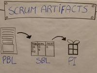 Agile en Scrum workshop